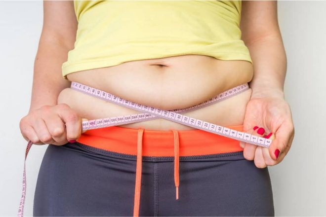 Level belly fat quiz